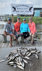 Guided-Hunting-and-Fishing-in-Louisiana-from-Hackberry-Rod-and-Gun-5